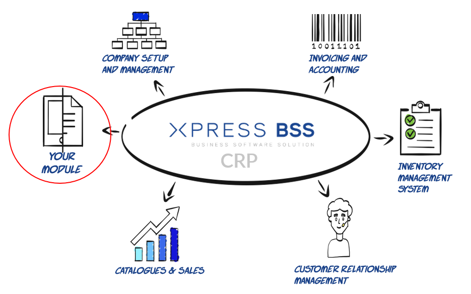 XpressBSS modules and features
