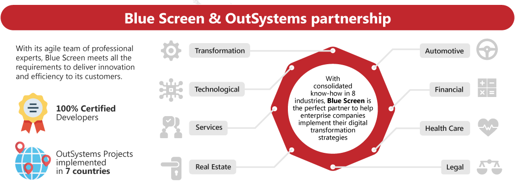 blue screen and outsystems partnership