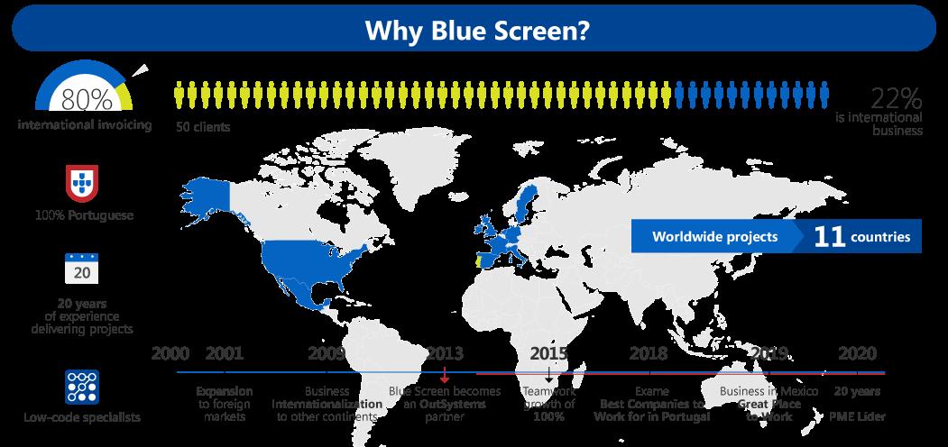 why blue screen